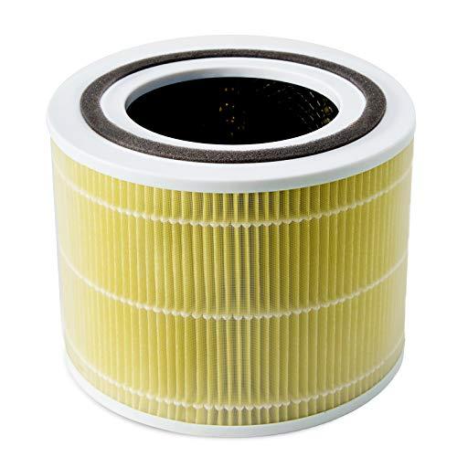 Top 10 LEVOIT Pet Air Purifier Replacement Filter – Home Air Purifier Parts & Accessories